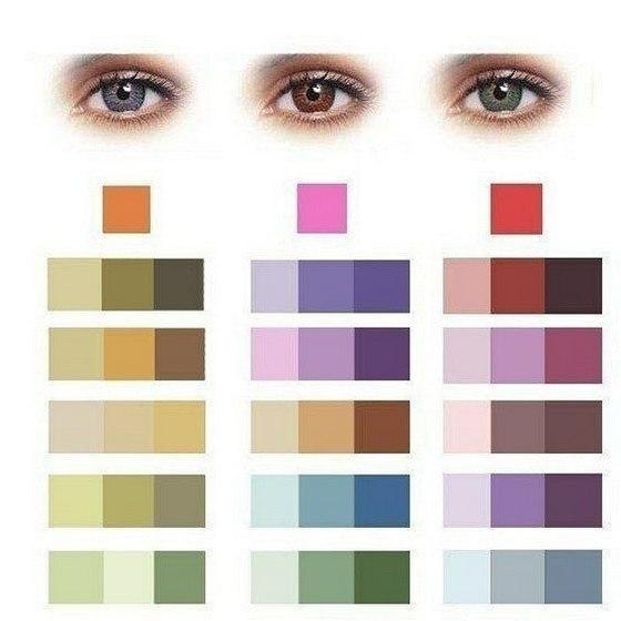 Соответсвик теней и цвета глаз