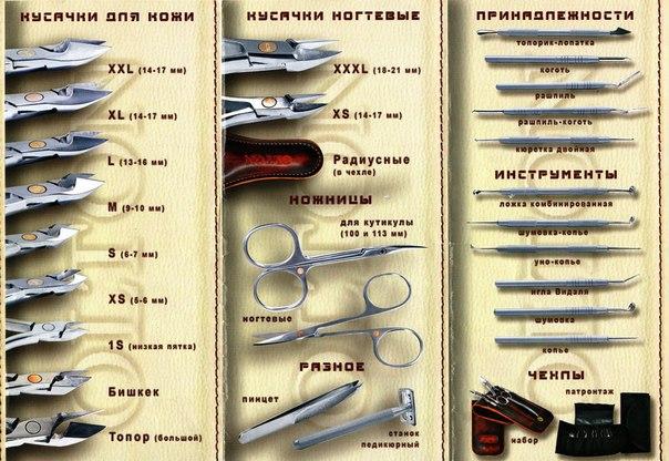 Названия инструментов для маникюра и педикюра
